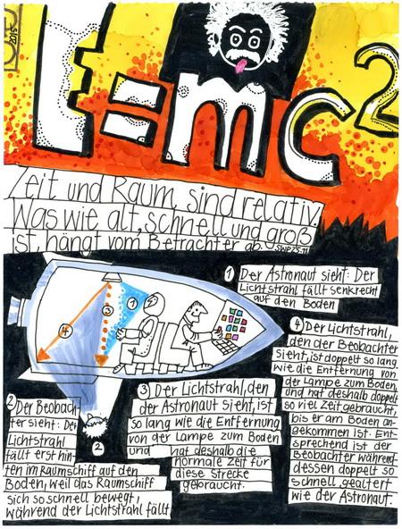 Zeichnung: Einsteinverstehenwoller V. Onmir, Rabenkalenderrückseite 26.11.2015